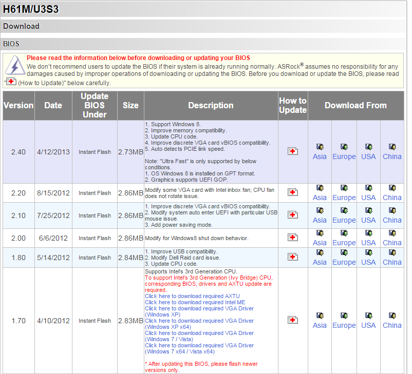 IMPORTANT BIOS Update Information For ASRock Intel 6 Series and X79