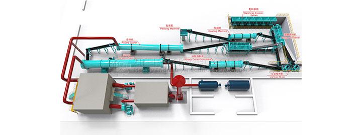 NPK fertilizer production  https://www.bestfertilizermachine.com/production-line/npk-compound-fertilizer-production-line.html