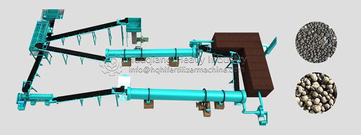 biofertilizer production  https://www.bestfertilizermachine.com/production-line/bio-organic-fertilizer-production-line.html