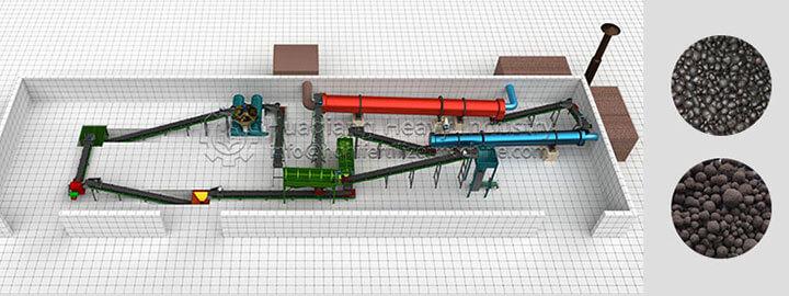 organic fertilizer manufacturing process    https://www.bestfertilizermachine.com/production-line/organic-fertilizer-production-line.html